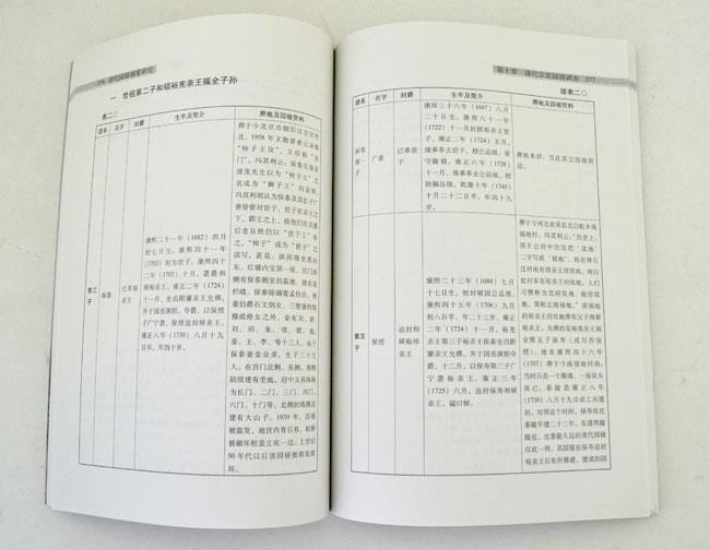 明代官员品级和俸禄表